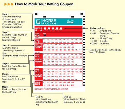 Mark sense betting slips examples ya tutarsa bitcoins