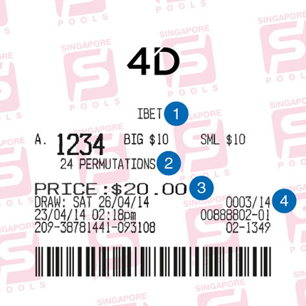 outlets_4d_ticket_ibet